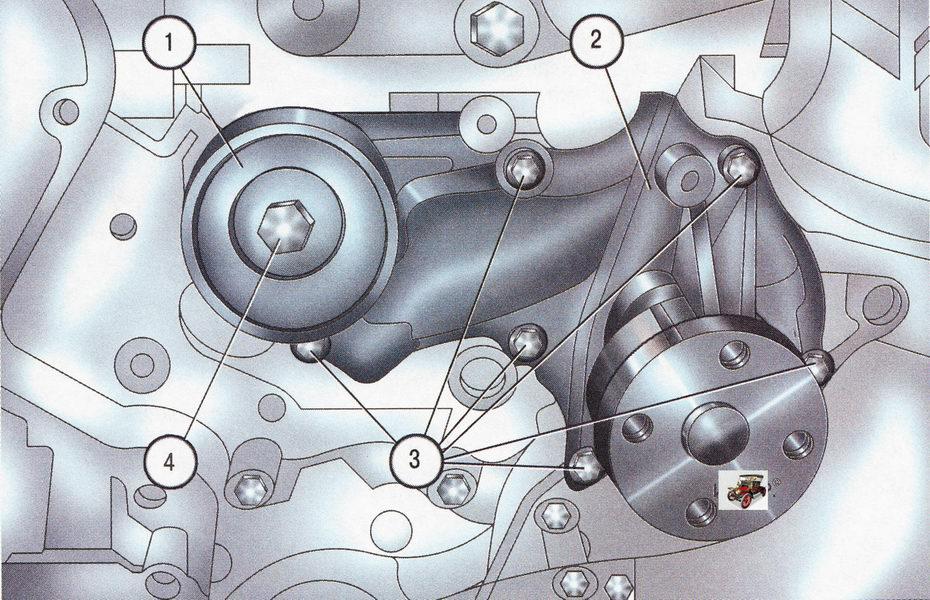 Водяной насос Форд Фокус 2
