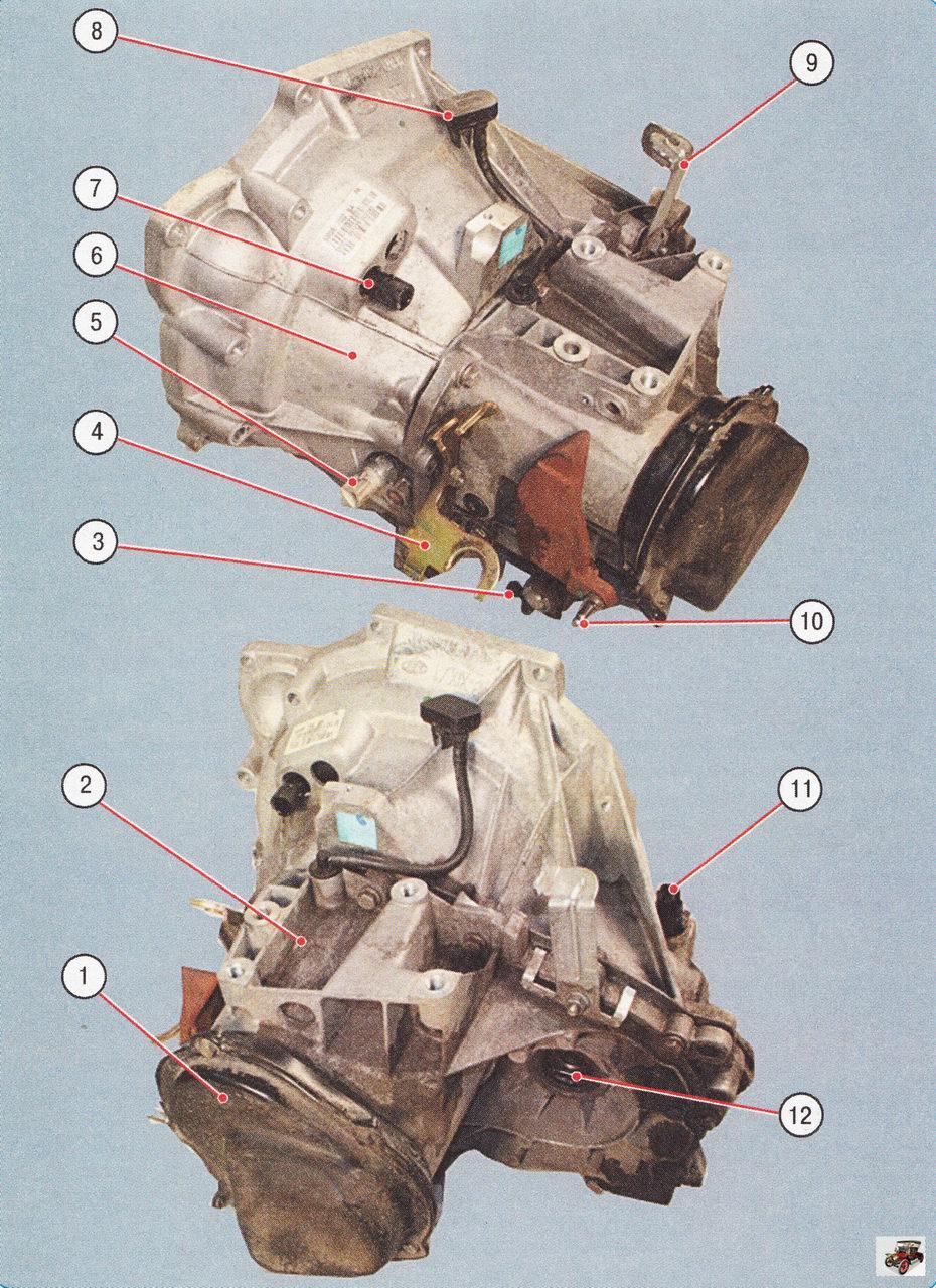 Механическая коробка передач (кожух механизма переключения передач снят для наглядности)
