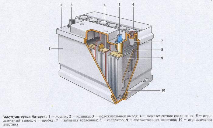 Инструкция к эксплуатации зарядного устройство для .