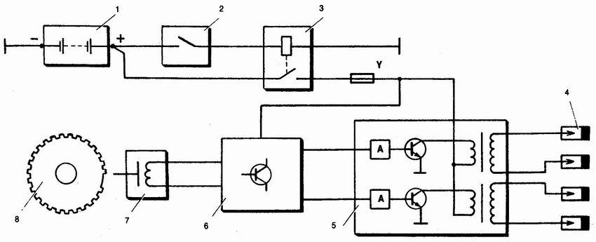 Схема системы зажигания ваз 2110, ваз 2111, ваз 2112 1 - аккумуляторная батарея; 2 - выключатель зажигания; 3...
