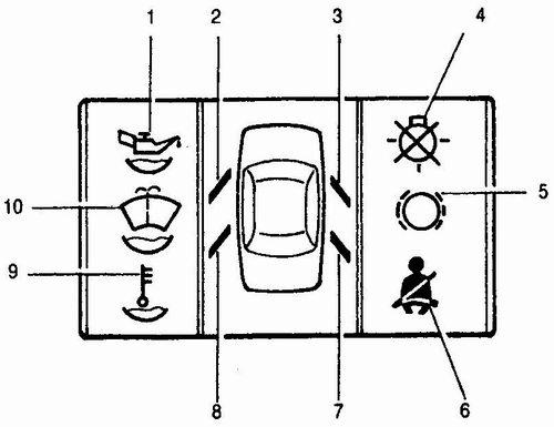 блок индикации бортовой системы контроля автомобилей ваз 2110 - ваз 2111 - ваз 2112