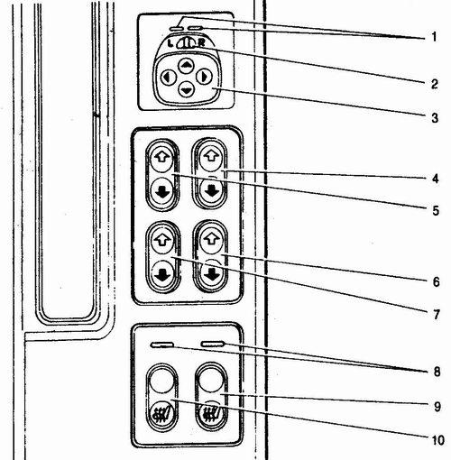 блоки управления автомобилей ваз 2110 - ваз 2111 - ваз 2112