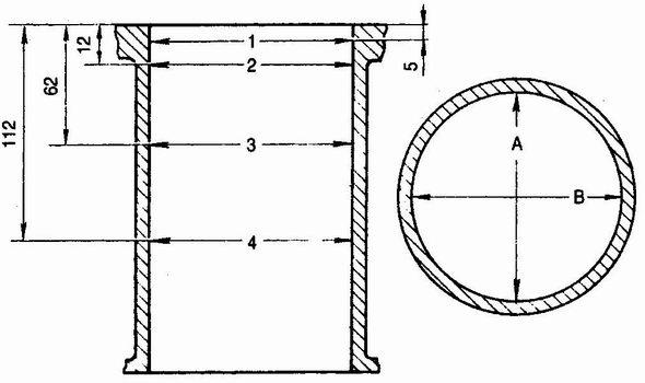 Схема измерения цилиндров: