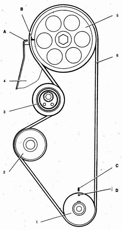 привода распределительного вала ваз 2110, ваз 2111
