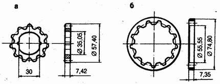 предельные износы шестерен масляного насоса ваз 2110-ваз 2111-ваз 2112