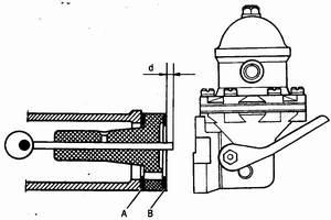 регулировки толкателя привода насоса ваз 2110-ваз 2111-ваз 2112