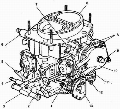 Внешний вид карбюратора 21083 1107010 31: 1 - ведущий рычаг привода второй камеры; 2 - регулировочный винт количества...