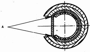 установка опорной втулки рейки: