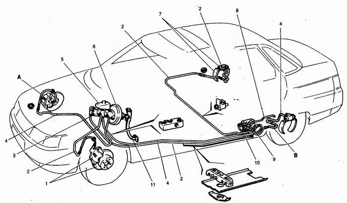 Схема гидропривода тормозов:
