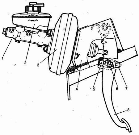 Регулировка штока вакуумного усилителя тормозов ваз 2110