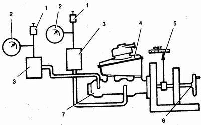 проверка герметичности главного цилиндра ваз 2110-ваз 2111-ваз 2112