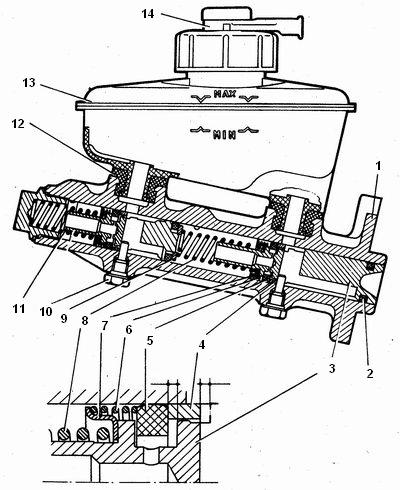 схема гидропривода тормозов ваз 2110-ваз 2111-ваз 2112