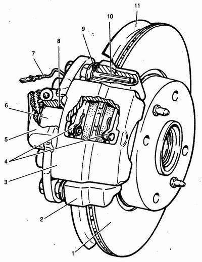 тормозной механизм переднего колеса ваз 2110-ваз 2111-ваз 2112