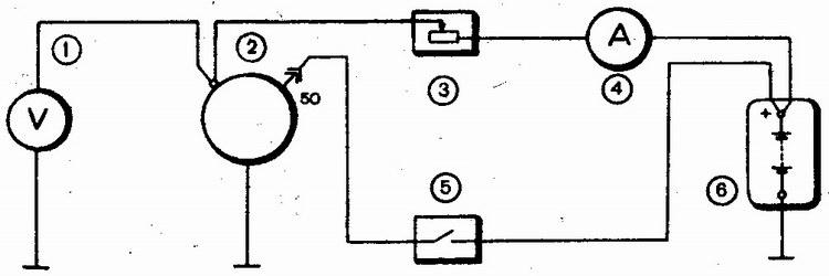 схема соединений для проверки стартера ваз 2110-ваз 2111-ваз 2112 на стенде