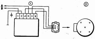 схема характеристик датчика-распределителя зажигания ваз 2110-ваз 2111-ваз 2112