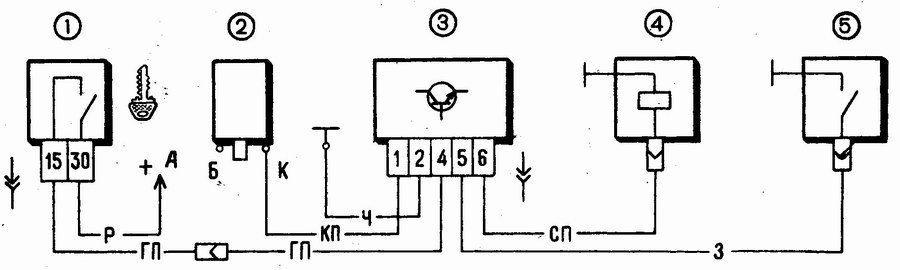 Схема подключения карбюратора ваз 2110.