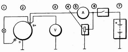 проверка генератора ваз 2110-ваз 2111-ваз 2112 на стенде