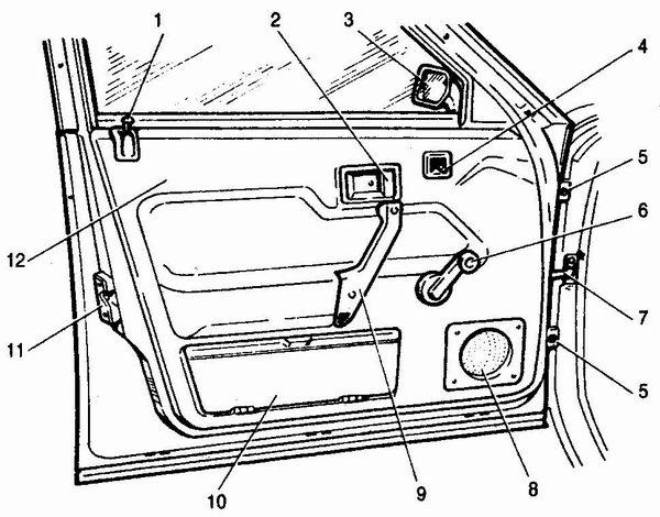 Ручка открывания двери наружная задняя правая   Авторазбор.