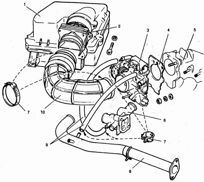 снятие узлов и деталей системы подачи воздуха