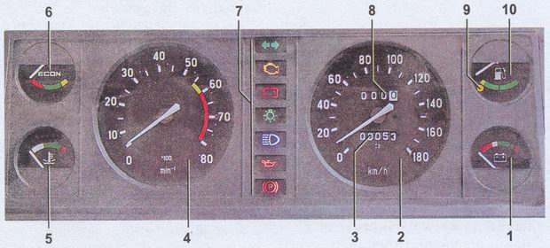 панель приборов автомобиля ваз 2107