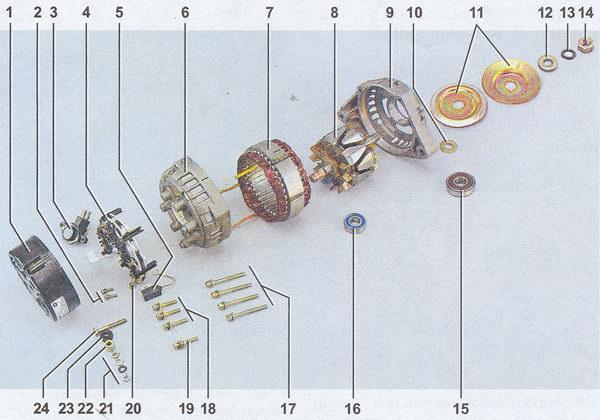 Детали генератора: 1 - защитный кожух выпрямительного блока; 2 - винты крепления регулятора напряжения...