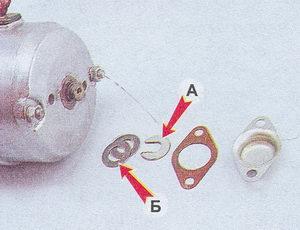 кожух, прокладка вала якоря стартера - (А) стопорная шайба - (Б) регулировочная шайба