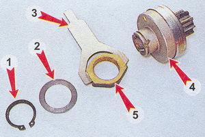 (1) стопорное кольцо - (2) шайба - (3) рычаг привода - (4) привод - (5) муфта