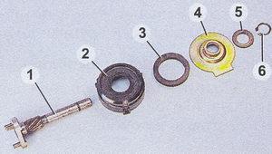 (1) вал привода стартера - (2) шестерня планетарного редуктора - (3) уплотнительное резиновое кольцо - (4) опора вала - (5) упорная шайба - (6) стопорное кольцо