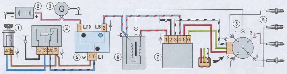 Схема электрооборудования ваз 2107 26 реле зажигания ваз 2107 27 реле Рис 8 3 схема соединений монтажного блока р1...