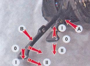 подрулевой переключатель автомобиля ваз 2107 - указатель поворота