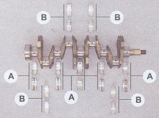 (А) - коренные вкладыши - (В) - шатунные вкладыши