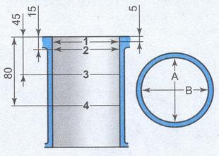 схема измерения диаметров цилиндра двигателя ваз 2107
