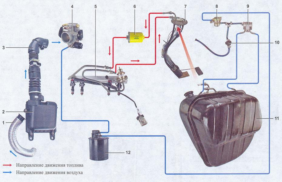 система питания инжекторного двигателя автомобиля ваз 2107