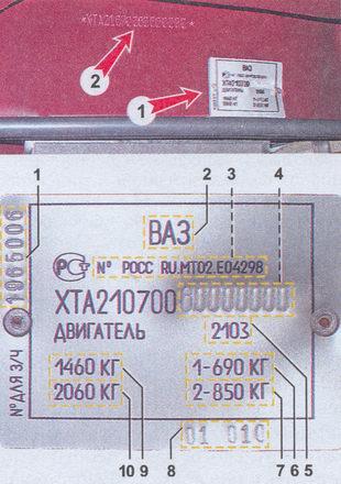 паспортные данные, идентификационный номер VIN (2) автомобиля лада ваз 2107