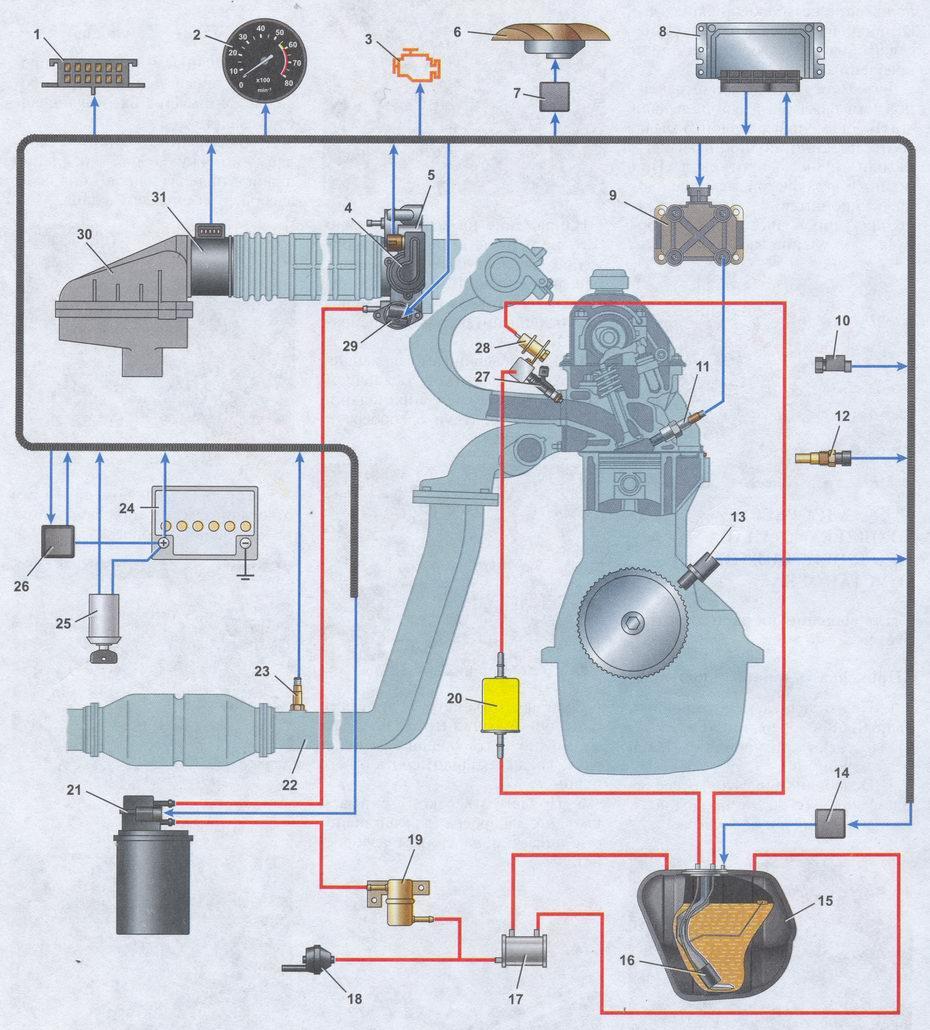 Схема системы управления двигателем автомобиля ВАЗ-2104, ВАЗ 2105, ВАЗ 2107: 1 - колодка диагностики двигателя; 2...
