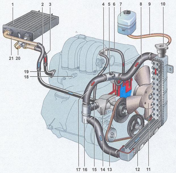 схема бесконтактной системы зажигания ваз 2108, ваз 2109, ваз 21099 Схема включения электродвигателя вентилятора...