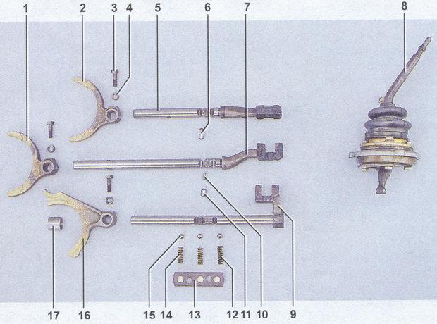 Он состоит из рычага переключения передач, механизма выбора передач, трех штоков с вилками, фиксаторов и замкового...