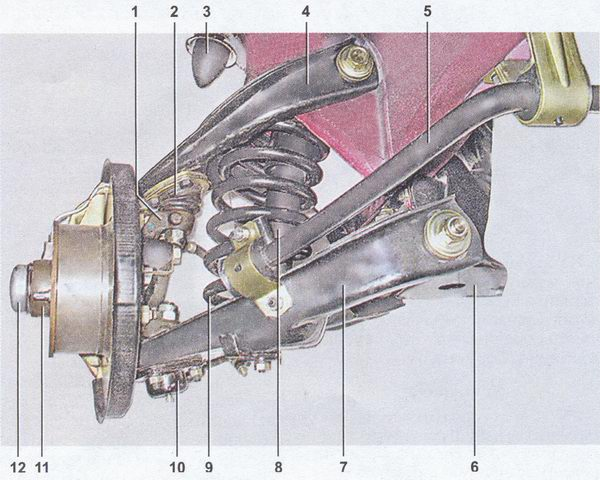 Электрические схемы зарядных устройств для автомобильных аккумуляторов.  Схема монтажа печных труб-брикетов.