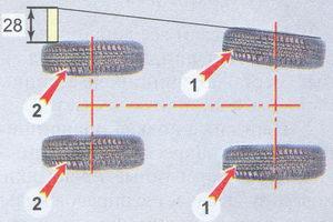 схема проверки угла схождения колес ваз 2107