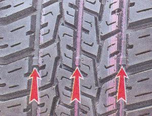 контроль износа протектора шины