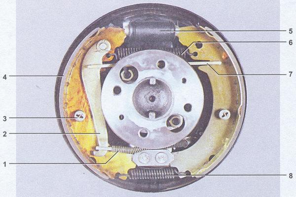 тормозной механизм заднего колеса ваз 2107