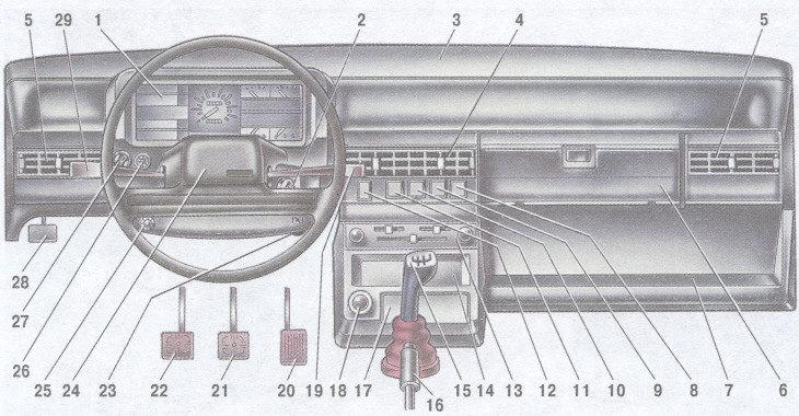 органы управления автомобиля с «низкой» панелью приборов
