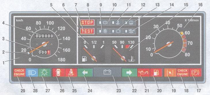 Показания указателя температуры на прогретом двигателе для евро панели приборов ВАЗ-2113, ВАЗ-2114, ВАЗ-2115.