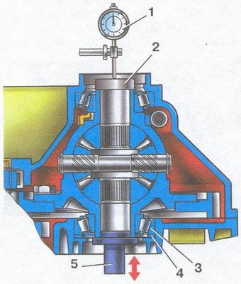 Схема подбора толщины регулировочного кольца подшипников дифференциала: 1 - индикатор, 2 - опорная оправка, 3...