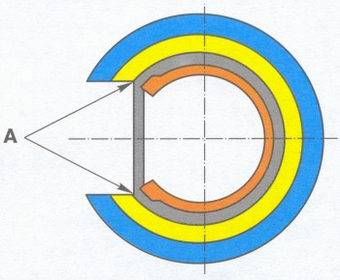 А - места разреза уплотнительного кольца после установки втулки в картер рулевого механизма