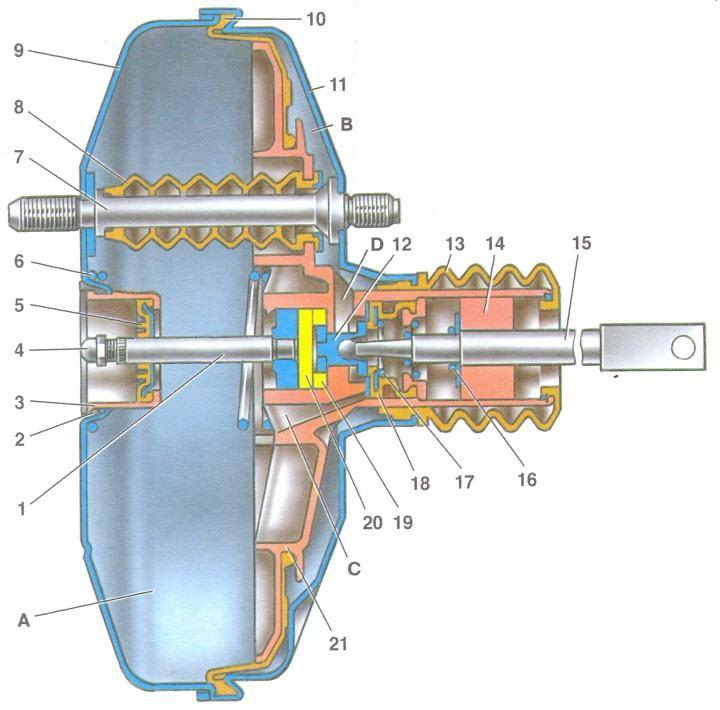 вакуумный усилитель тормозов автомобилей ваз 2108, ваз 2109, ваз 21099
