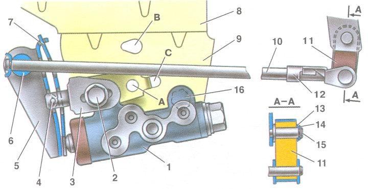 привод регулятора давления тормозов автомобилей ваз 2108, ваз 2109, ваз 21099