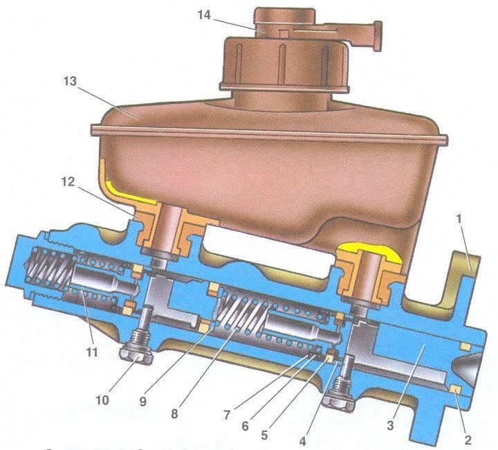 Устройство главного тормозного цилиндра ваз 2109