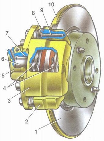 тормозной механизм переднего колеса автомобилей ваз 2108, ваз 2109, ваз 21099
