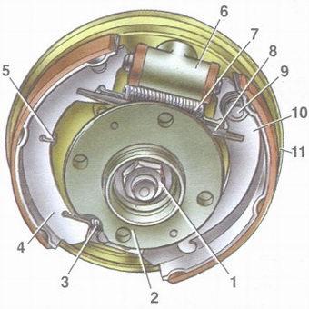 тормозной механизм заднего колеса автомобилей ваз 2108, ваз 2109, ваз 21099